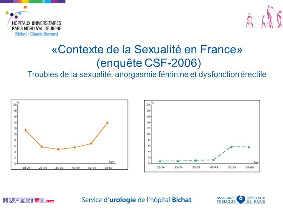 «Contexte de la Sexualité en France» (enquête CSF-2006) Troubles de la sexualité: anorgasmie féminine et dysfonction érectile