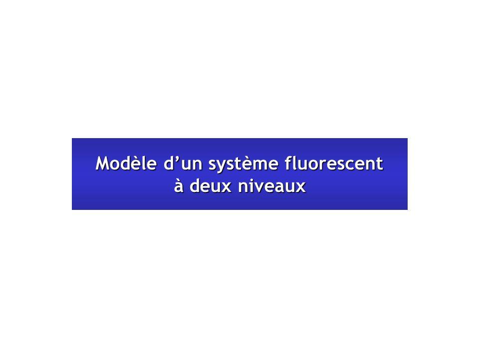 Modèle dun système fluorescent à deux niveaux