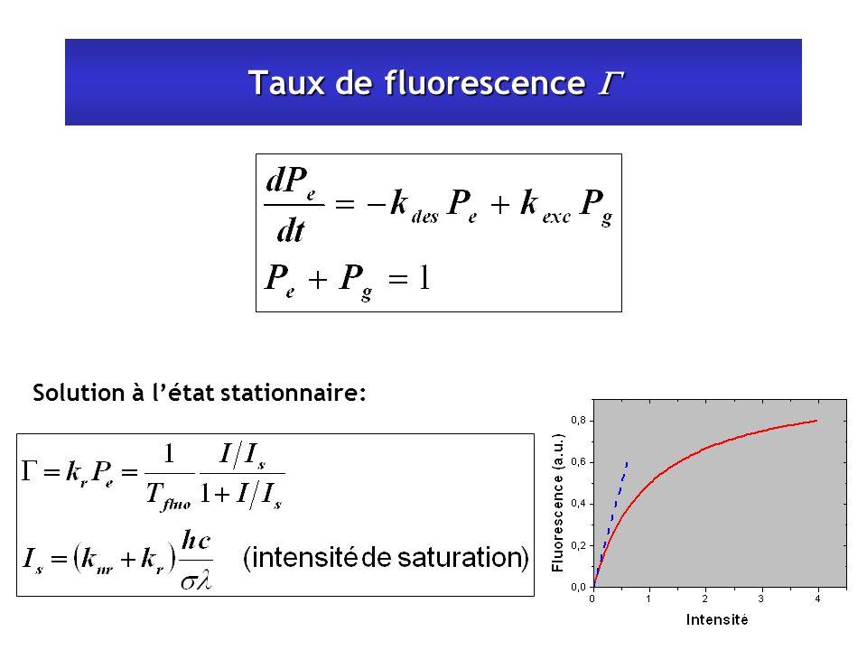 Taux de fluorescence Taux de fluorescence Solution à létat stationnaire: