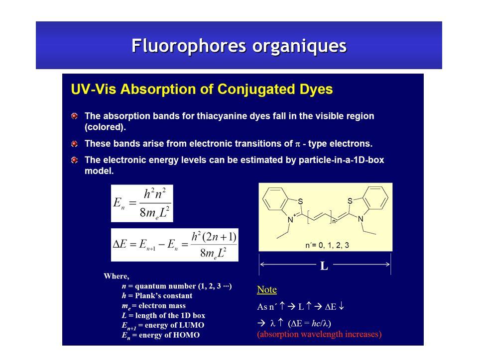 Fluorophores organiques