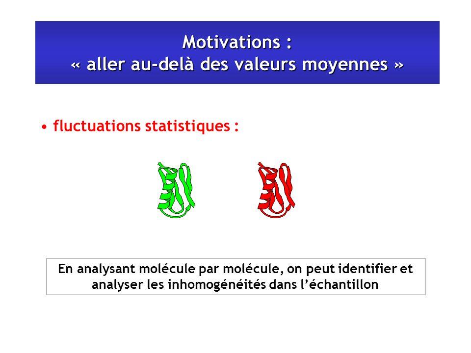 Motivations : « aller au-delà des valeurs moyennes » fluctuations statistiques : En analysant molécule par molécule, on peut identifier et analyser les inhomogénéités dans léchantillon