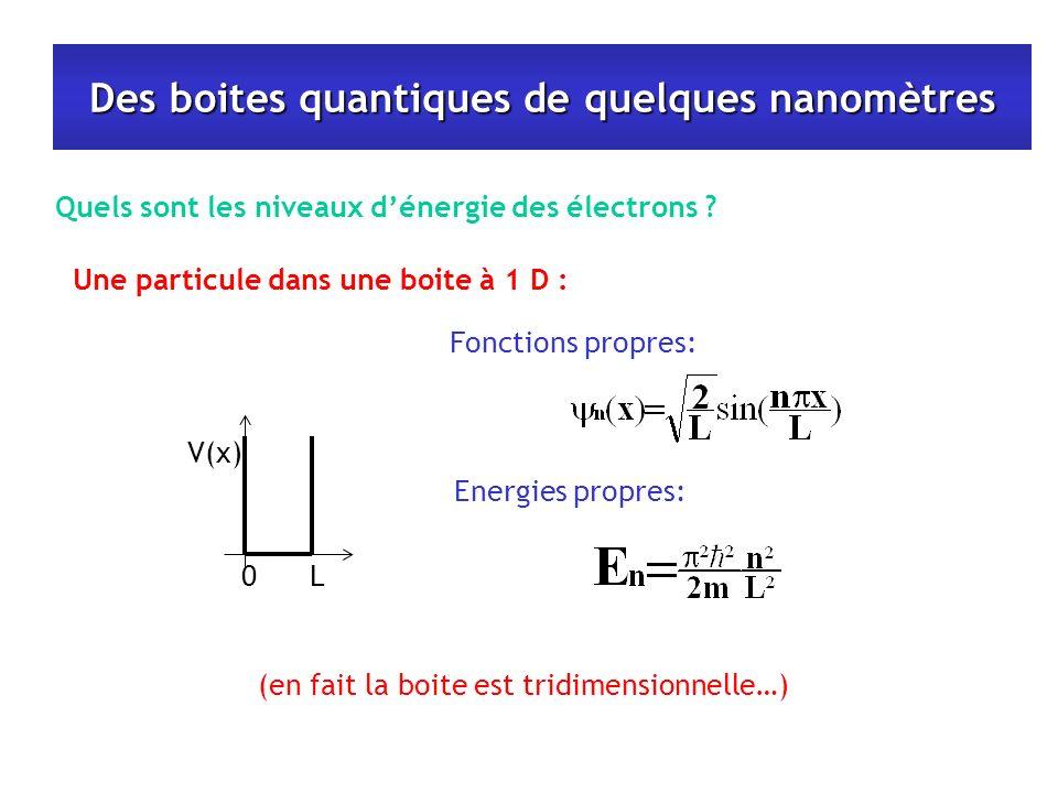 Des boites quantiques de quelques nanomètres Une particule dans une boite à 1 D : Quels sont les niveaux dénergie des électrons .