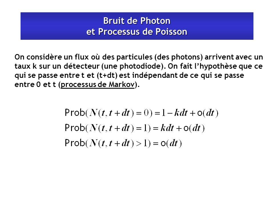 Bruit de Photon et Processus de Poisson On considère un flux où des particules (des photons) arrivent avec un taux k sur un détecteur (une photodiode)