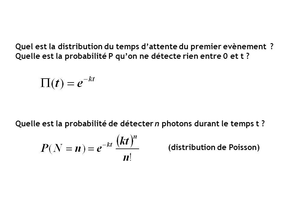 Quel est la distribution du temps dattente du premier evènement ? Quelle est la probabilité P quon ne détecte rien entre 0 et t ? Quelle est la probab