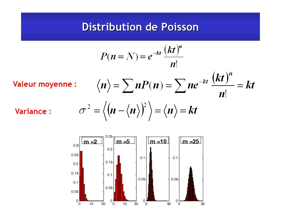 Distribution de Poisson Valeur moyenne : Variance :