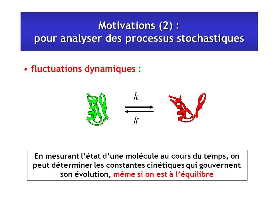 Motivations (2) : pour analyser des processus stochastiques fluctuations dynamiques : En mesurant létat dune molécule au cours du temps, on peut déterminer les constantes cinétiques qui gouvernent son évolution, même si on est à léquilibre