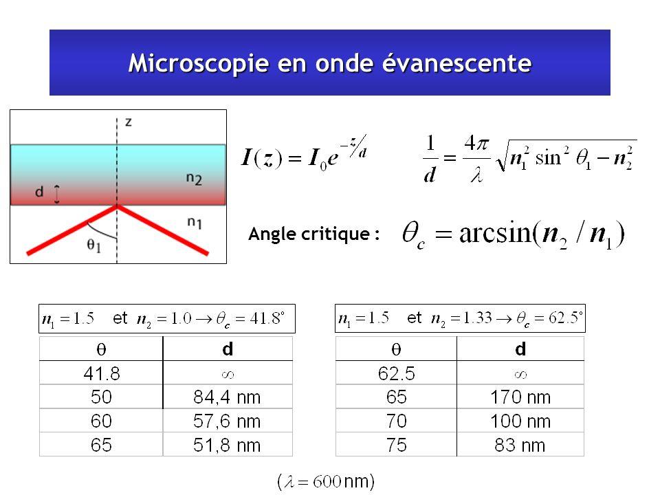 Microscopie en onde évanescente Angle critique :