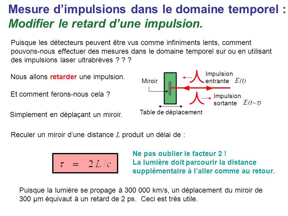 Mesure dimpulsions dans le domaine temporel : Les détecteurs Exemples : les photodiodes et photomultiplicateurs.