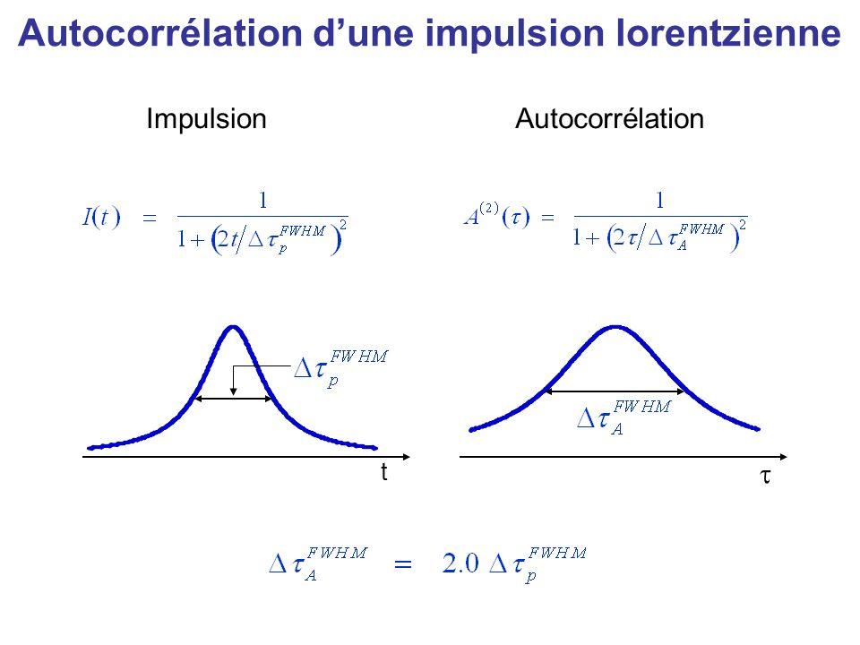 Impulsion Autocorrélation t Autocorrélation dune impulsion en sécante hyperbolique au carré Puisque les modèles théoriques décrivant les lasers idéaux ultrarapides prédisent en général des impulsions de profils sech 2, il est courant de se contenter dune approximation de la largeur obtenue en divisant la largeur de la trace dautocorré- lation par 1,54...
