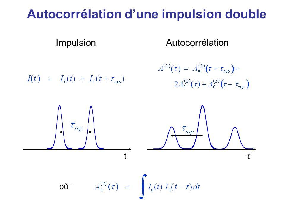 Autocorrélation dune impulsion lorentzienne ImpulsionAutocorrélation t