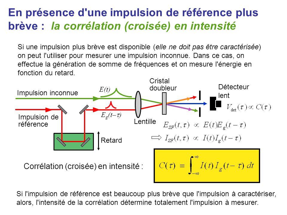 Third-Order Autocorrélation Découpage par polarisation (PG) Auto- diffraction (SD) Réseau transitoire (TG) Génération de troisième harmonique (THG) Des effets non linéaires du troisième ordre fournissent l autocorrélation à cet ordre.