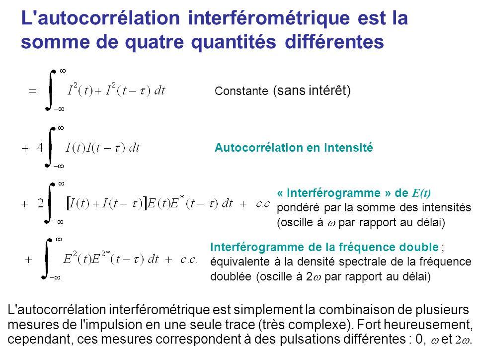 Aspects mathématiques de l autocorrélation interférométrique L intensité mesurée en fonction du retard est : Développons ce produit : où