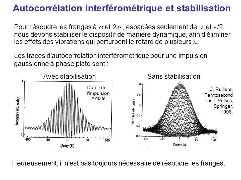 L autocorrélation interférométrique est la somme de quatre quantités différentes Constante (sans intérêt) « Interférogramme » de E(t) pondéré par la somme des intensités (oscille à par rapport au délai) Autocorrélation en intensité Interférogramme de la fréquence double ; équivalente à la densité spectrale de la fréquence doublée (oscille à 2 par rapport au délai) L autocorrélation interférométrique est simplement la combinaison de plusieurs mesures de l impulsion en une seule trace (très complexe).