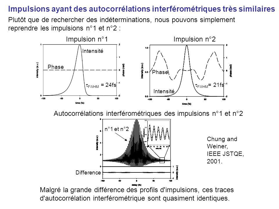 L autocorrélation interférométrique fournit-elle l intensité et la phase de l impulsion .