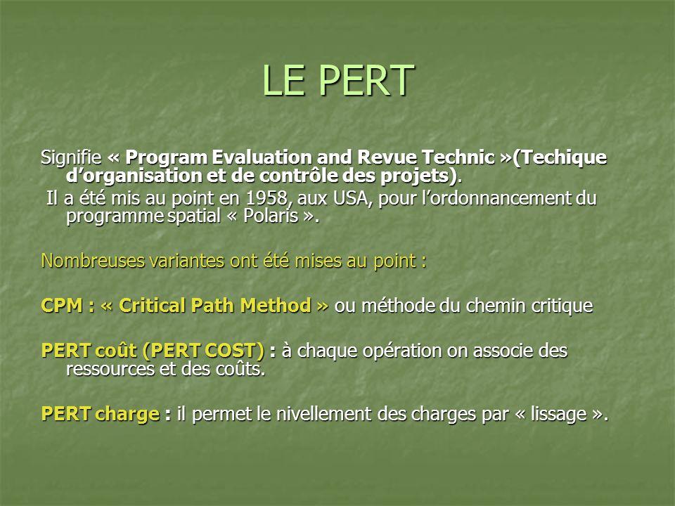 LE PERT Signifie « Program Evaluation and Revue Technic »(Techique dorganisation et de contrôle des projets). Il a été mis au point en 1958, aux USA,