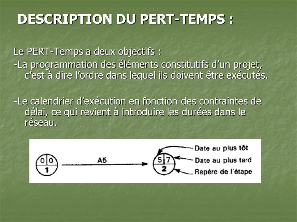 DESCRIPTION DU PERT-TEMPS : DESCRIPTION DU PERT-TEMPS : Le PERT-Temps a deux objectifs : -La programmation des éléments constitutifs dun projet, cest