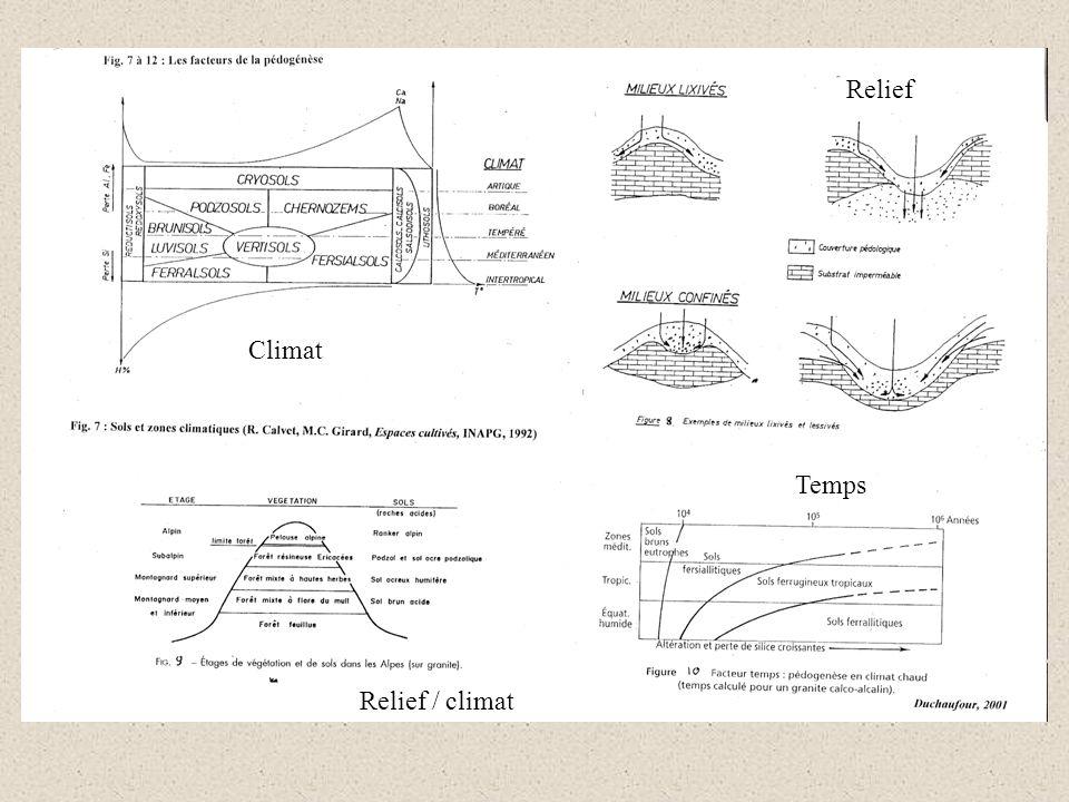 Climat Relief Temps Relief / climat