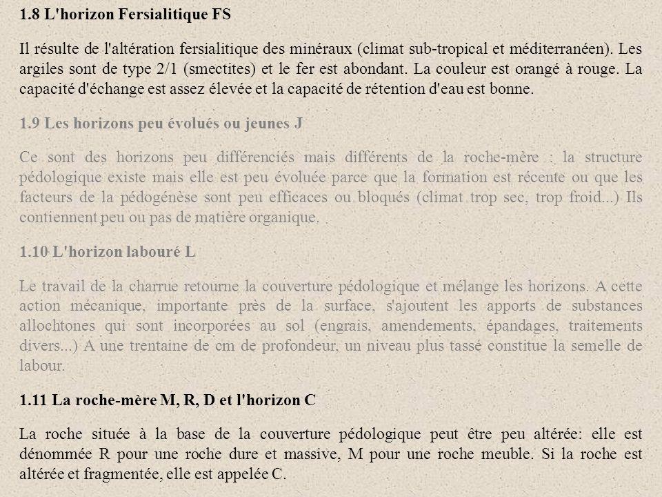 1.8 L'horizon Fersialitique FS Il résulte de l'altération fersialitique des minéraux (climat sub-tropical et méditerranéen). Les argiles sont de type