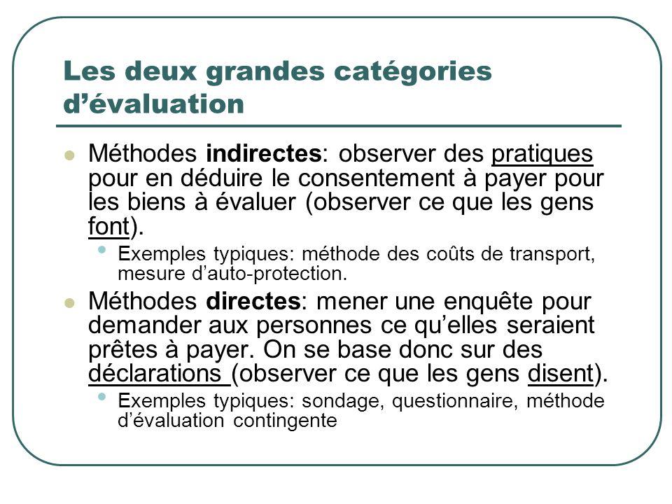 Les deux grandes catégories dévaluation Méthodes indirectes: observer des pratiques pour en déduire le consentement à payer pour les biens à évaluer (observer ce que les gens font).