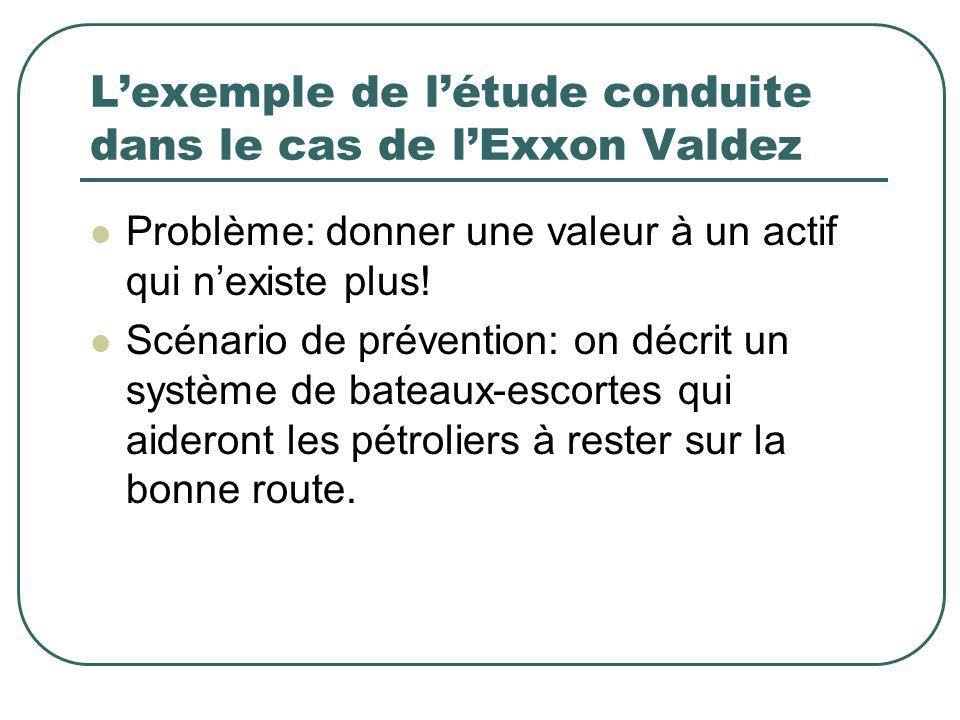 Lexemple de létude conduite dans le cas de lExxon Valdez Problème: donner une valeur à un actif qui nexiste plus! Scénario de prévention: on décrit un