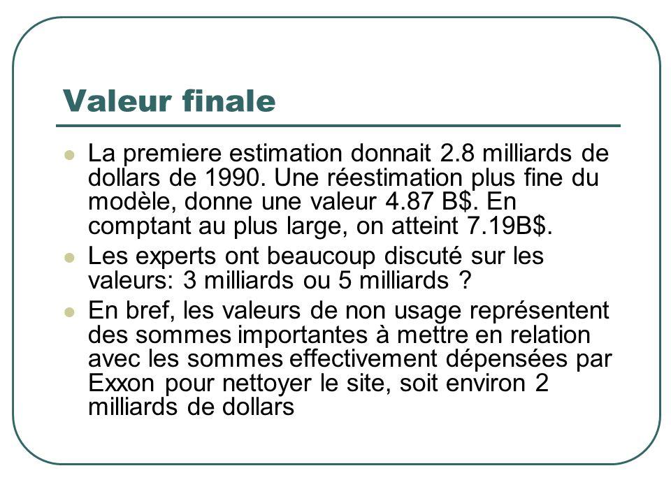 Valeur finale La premiere estimation donnait 2.8 milliards de dollars de 1990.
