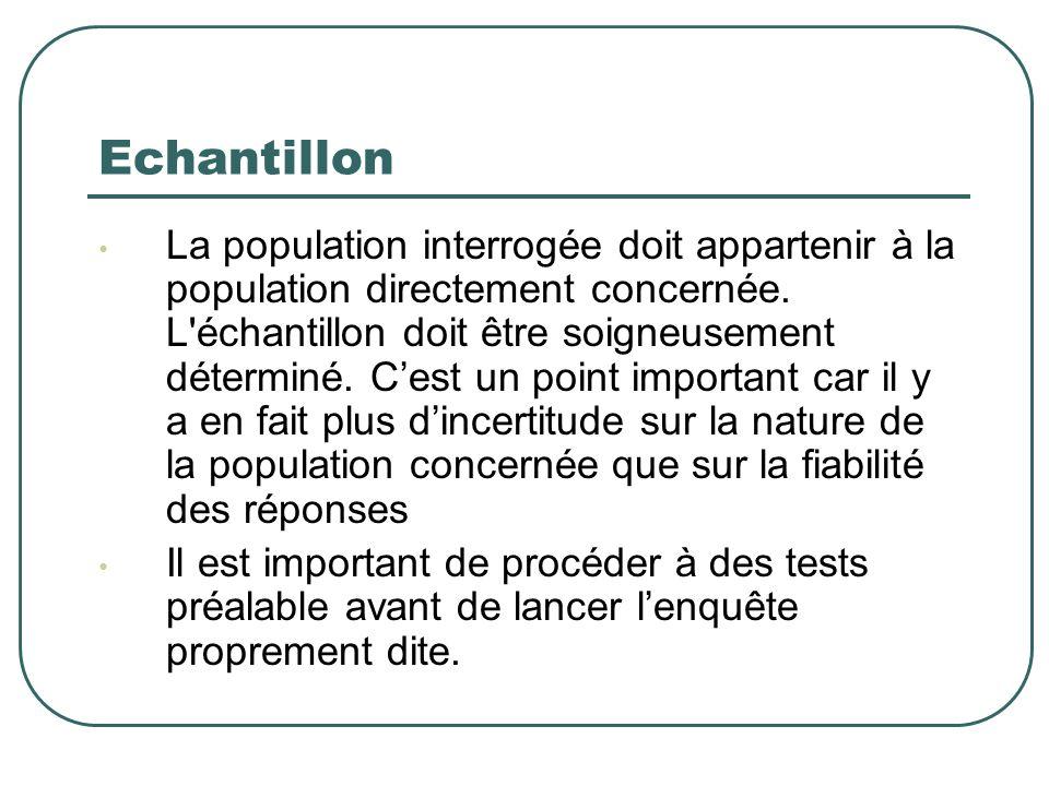 Echantillon La population interrogée doit appartenir à la population directement concernée.