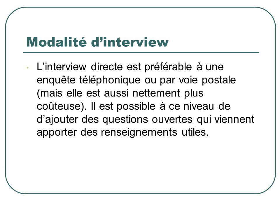 Modalité dinterview L'interview directe est préférable à une enquête téléphonique ou par voie postale (mais elle est aussi nettement plus coûteuse). I