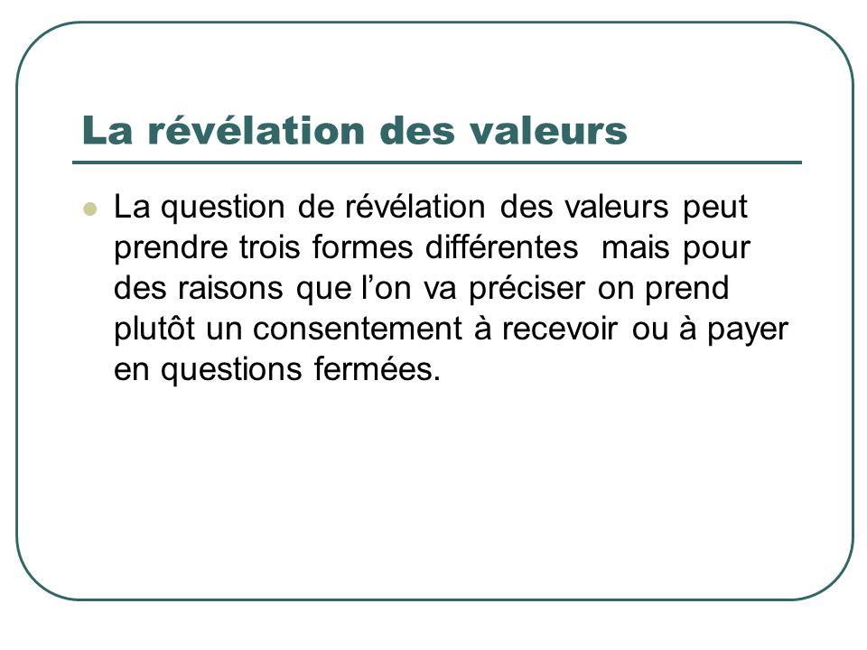 La révélation des valeurs La question de révélation des valeurs peut prendre trois formes différentes mais pour des raisons que lon va préciser on pre