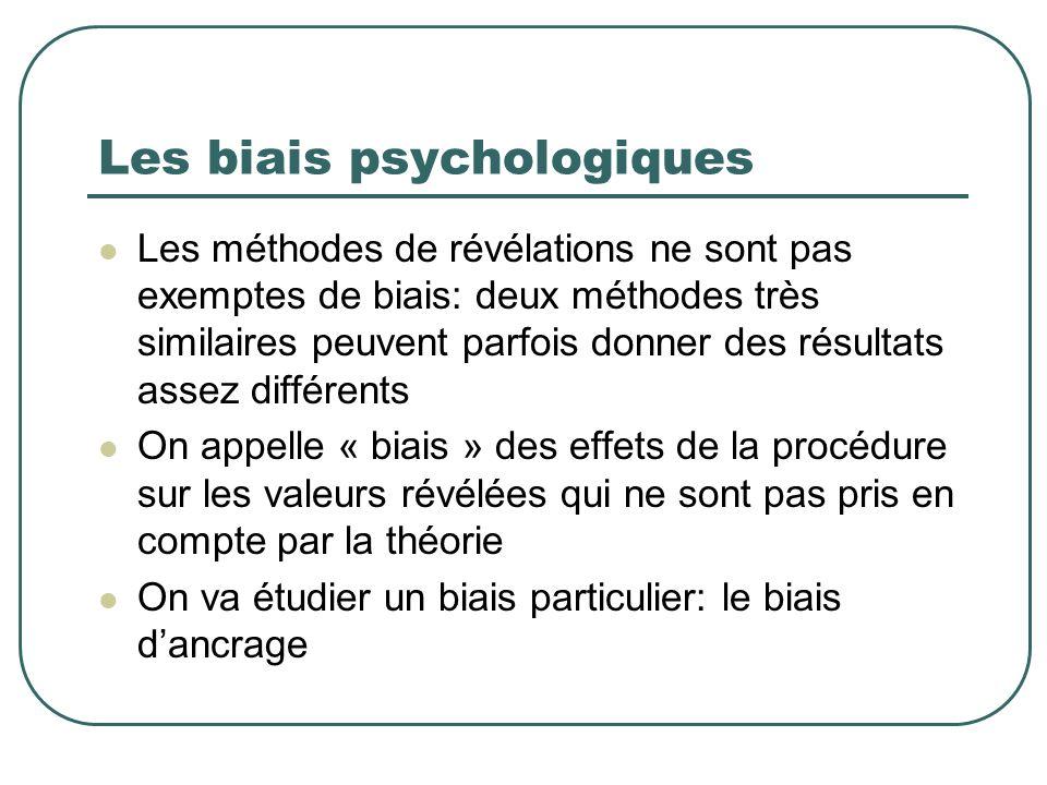 Les biais psychologiques Les méthodes de révélations ne sont pas exemptes de biais: deux méthodes très similaires peuvent parfois donner des résultats assez différents On appelle « biais » des effets de la procédure sur les valeurs révélées qui ne sont pas pris en compte par la théorie On va étudier un biais particulier: le biais dancrage