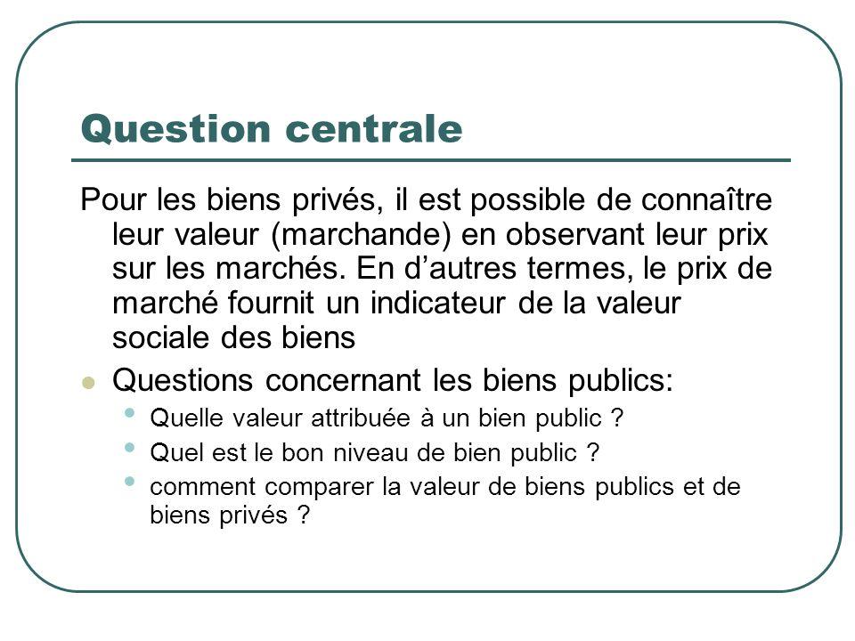 Question centrale Pour les biens privés, il est possible de connaître leur valeur (marchande) en observant leur prix sur les marchés.
