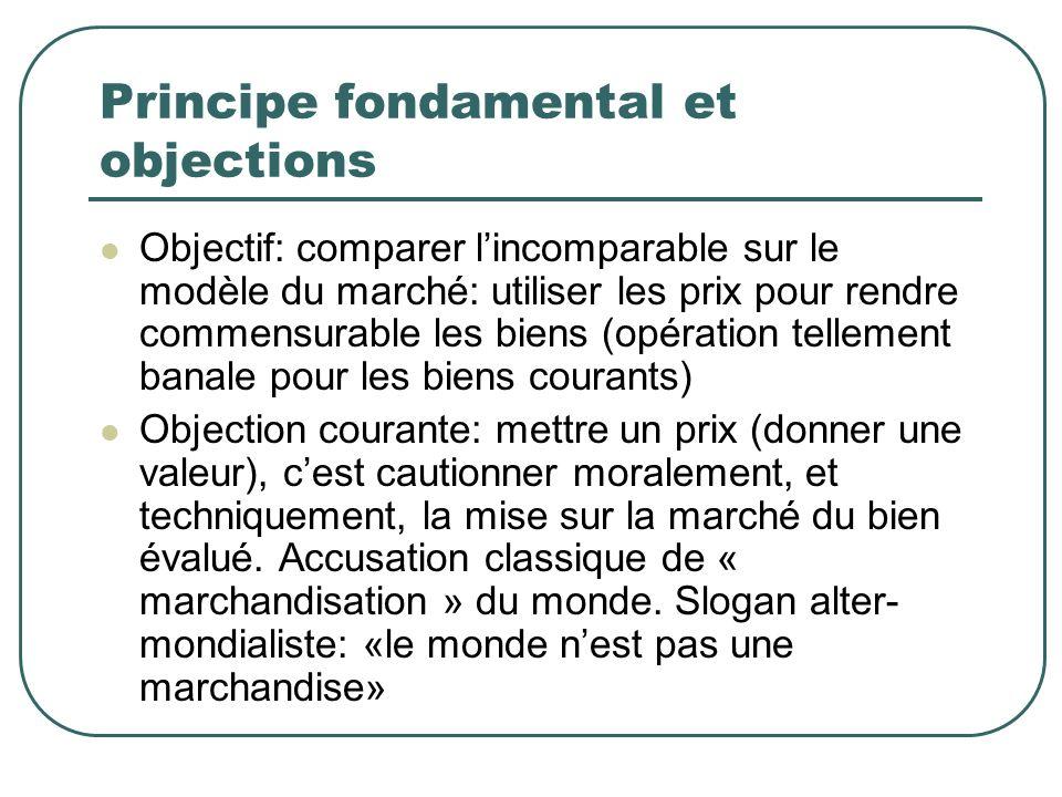 Principe fondamental et objections Objectif: comparer lincomparable sur le modèle du marché: utiliser les prix pour rendre commensurable les biens (op