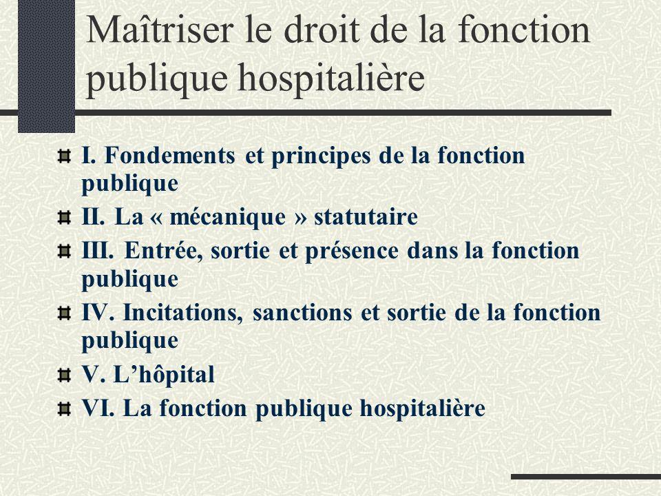 Maîtriser le droit de la fonction publique hospitalière I. Fondements et principes de la fonction publique II. La « mécanique » statutaire III. Entrée