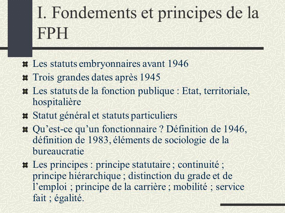 I. Fondements et principes de la FPH Les statuts embryonnaires avant 1946 Trois grandes dates après 1945 Les statuts de la fonction publique : Etat, t