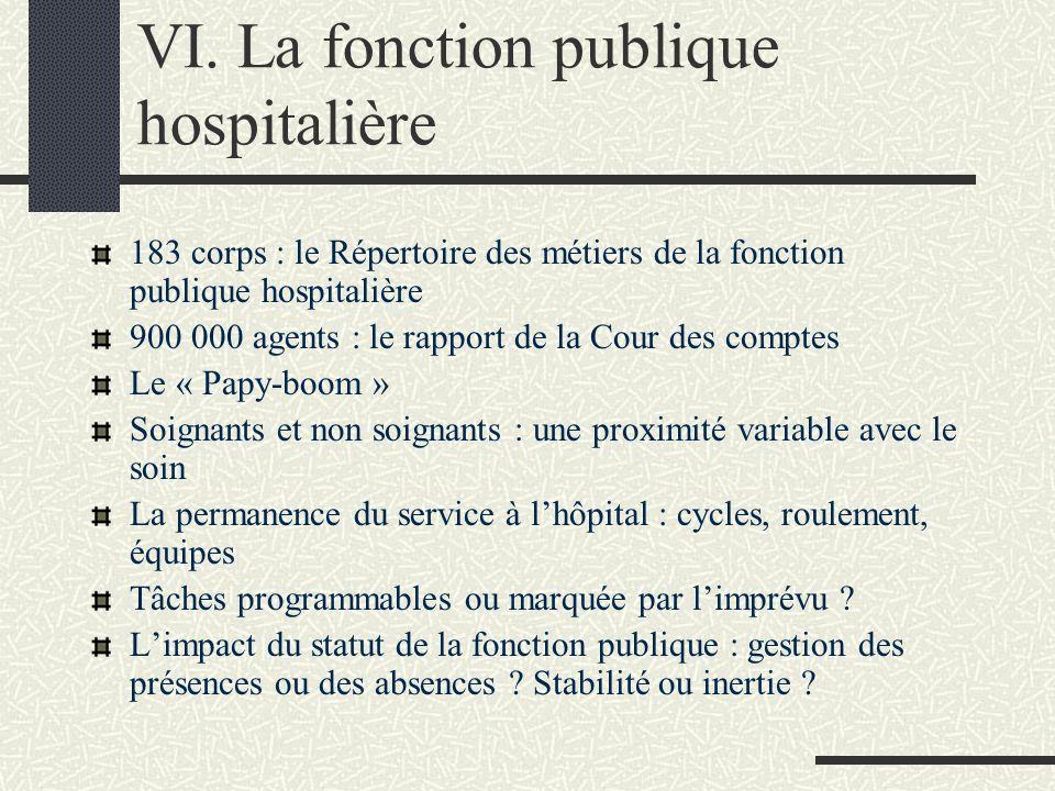 VI. La fonction publique hospitalière 183 corps : le Répertoire des métiers de la fonction publique hospitalière 900 000 agents : le rapport de la Cou