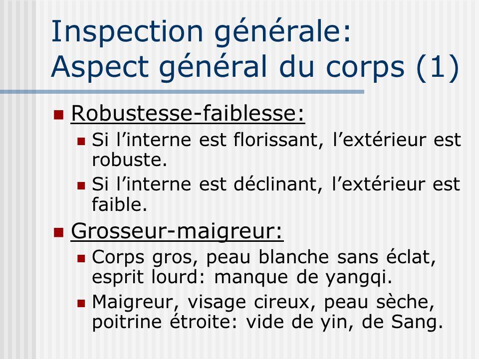 Inspection générale: Aspect général du corps (1) Robustesse-faiblesse: Si linterne est florissant, lextérieur est robuste. Si linterne est déclinant,