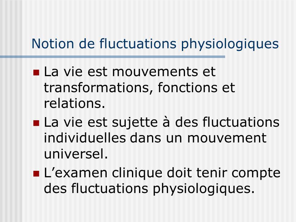 Notion de fluctuations physiologiques La vie est mouvements et transformations, fonctions et relations. La vie est sujette à des fluctuations individu