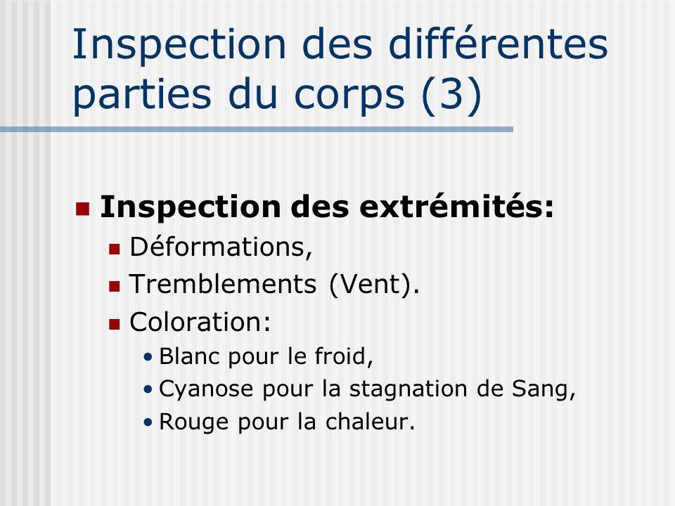 Inspection des différentes parties du corps (3) Inspection des extrémités: Déformations, Tremblements (Vent). Coloration: Blanc pour le froid, Cyanose