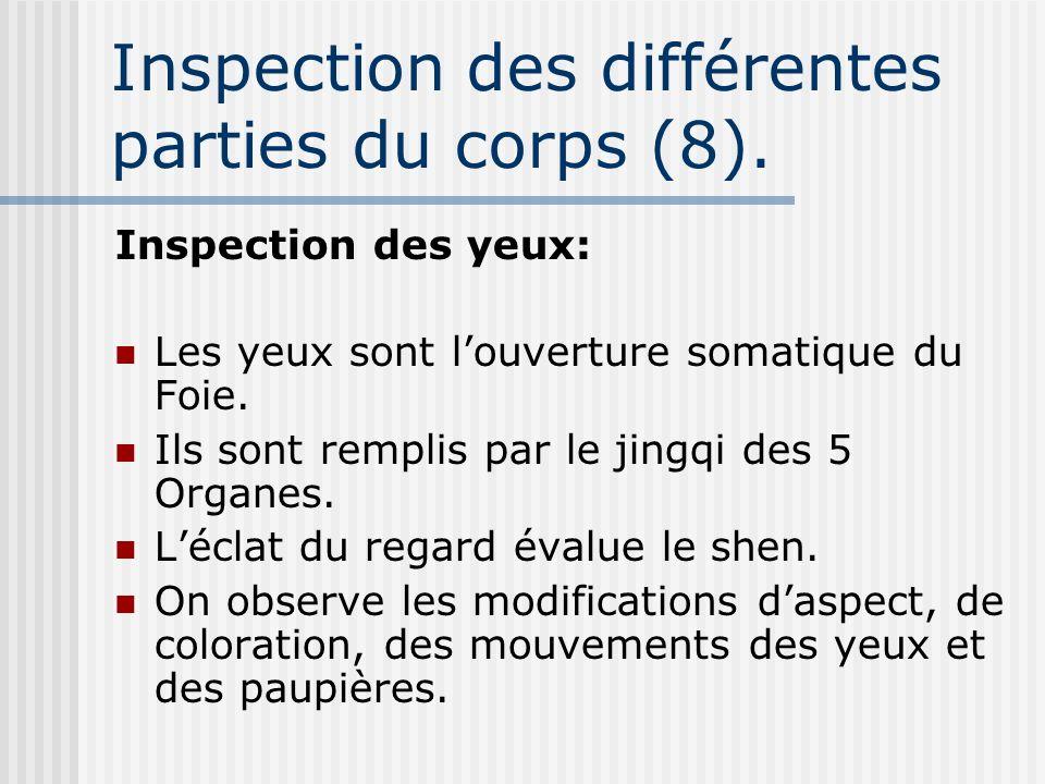 Inspection des différentes parties du corps (8). Inspection des yeux: Les yeux sont louverture somatique du Foie. Ils sont remplis par le jingqi des 5