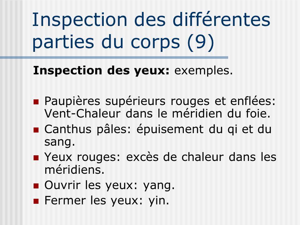 Inspection des différentes parties du corps (9) Inspection des yeux: exemples. Paupières supérieurs rouges et enflées: Vent-Chaleur dans le méridien d