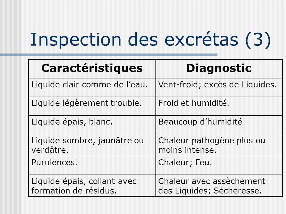 Inspection des excrétas (3) CaractéristiquesDiagnostic Liquide clair comme de leau.Vent-froid; excès de Liquides. Liquide légèrement trouble.Froid et