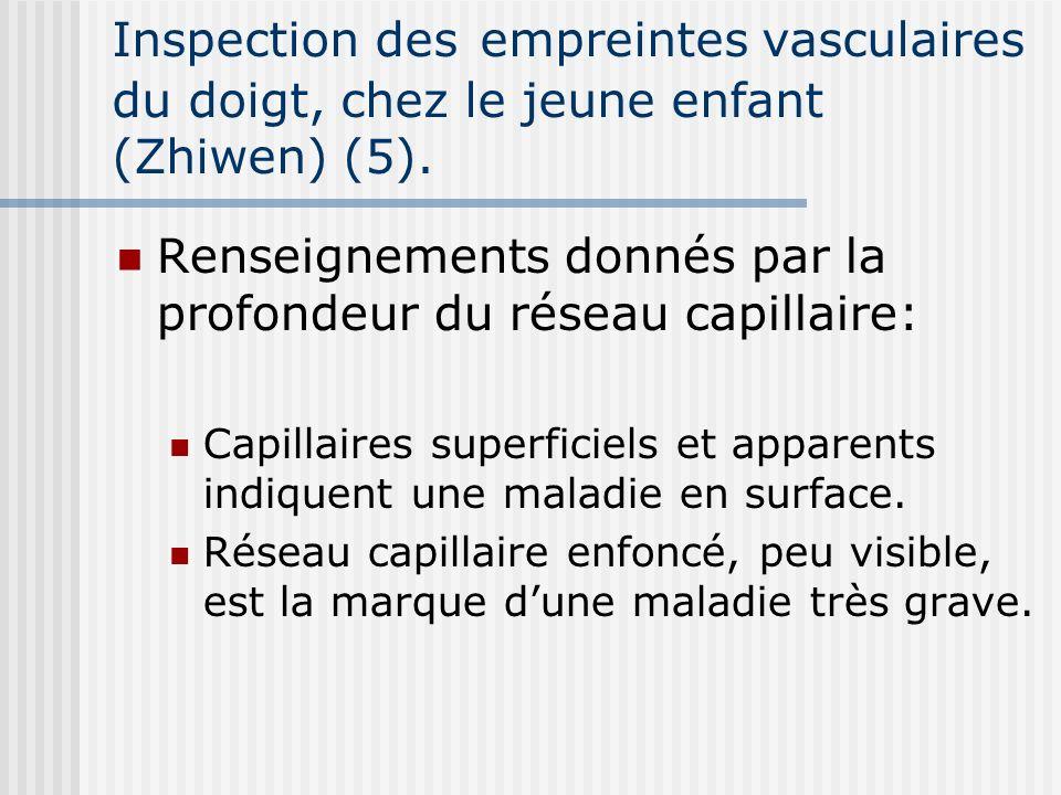 Inspection des empreintes vasculaires du doigt, chez le jeune enfant (Zhiwen) (5). Renseignements donnés par la profondeur du réseau capillaire: Capil