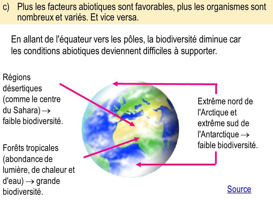 c)Plus les facteurs abiotiques sont favorables, plus les organismes sont nombreux et variés.
