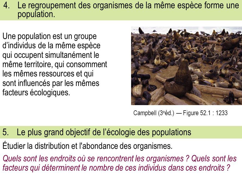 4.Le regroupement des organismes de la même espèce forme une population.