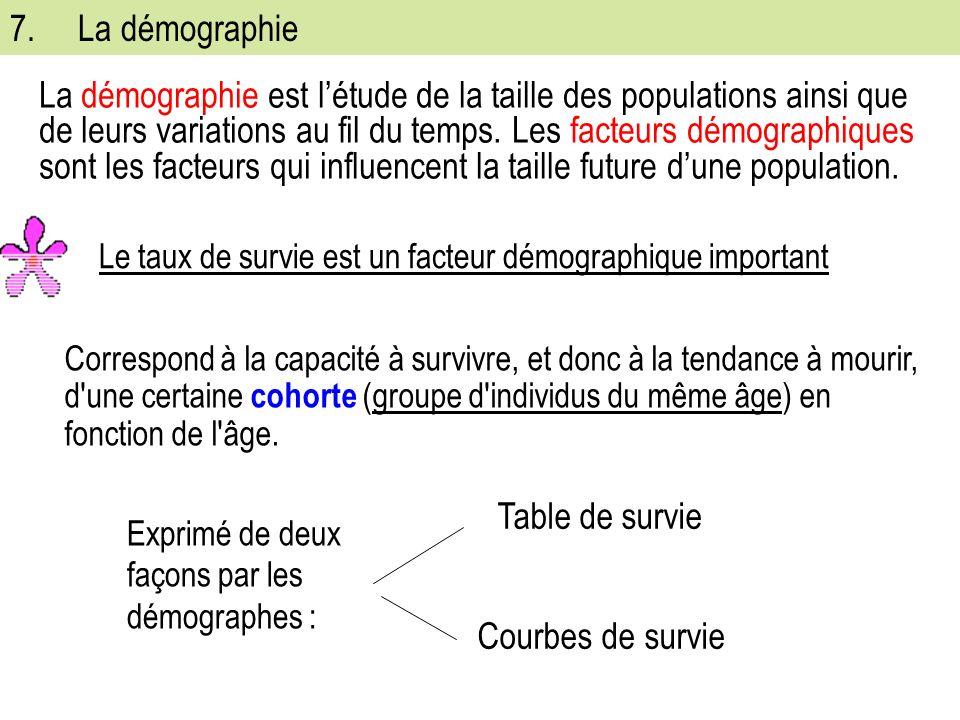 7. La démographie La démographie est létude de la taille des populations ainsi que de leurs variations au fil du temps. Les facteurs démographiques so
