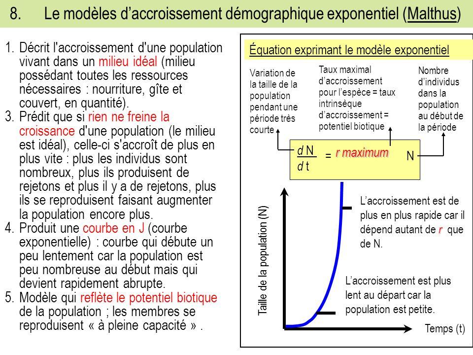 8.Le modèles daccroissement démographique exponentiel (Malthus) 1.Décrit l accroissement d une population vivant dans un milieu idéal (milieu possédant toutes les ressources nécessaires : nourriture, gîte et couvert, en quantité).