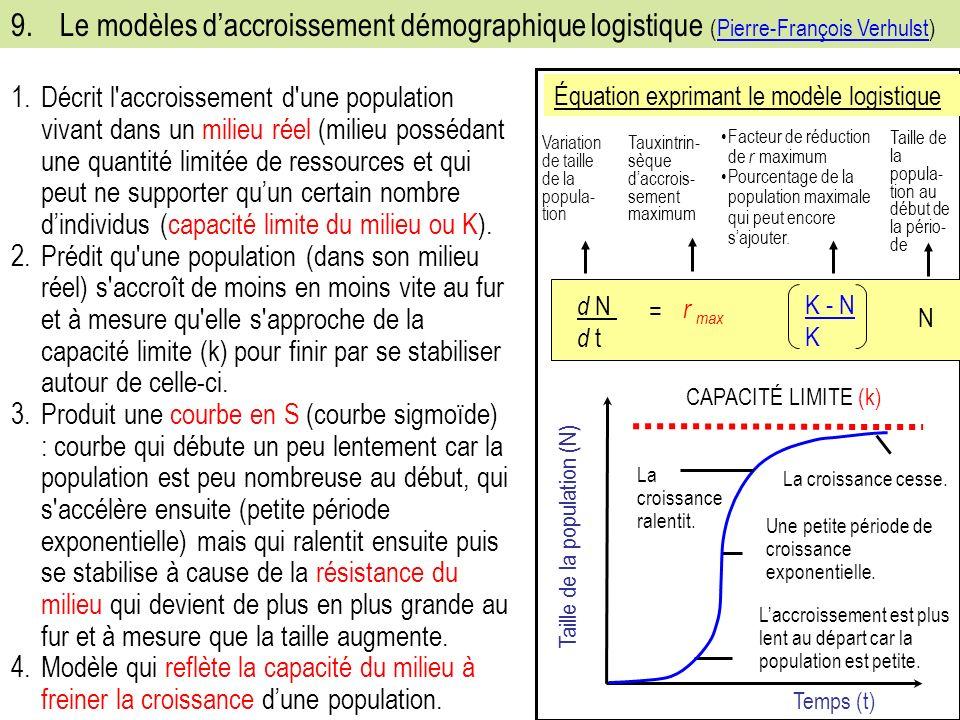 9.Le modèles daccroissement démographique logistique (Pierre-François Verhulst)Pierre-François Verhulst 1.Décrit l accroissement d une population vivant dans un milieu réel (milieu possédant une quantité limitée de ressources et qui peut ne supporter quun certain nombre dindividus (capacité limite du milieu ou K).