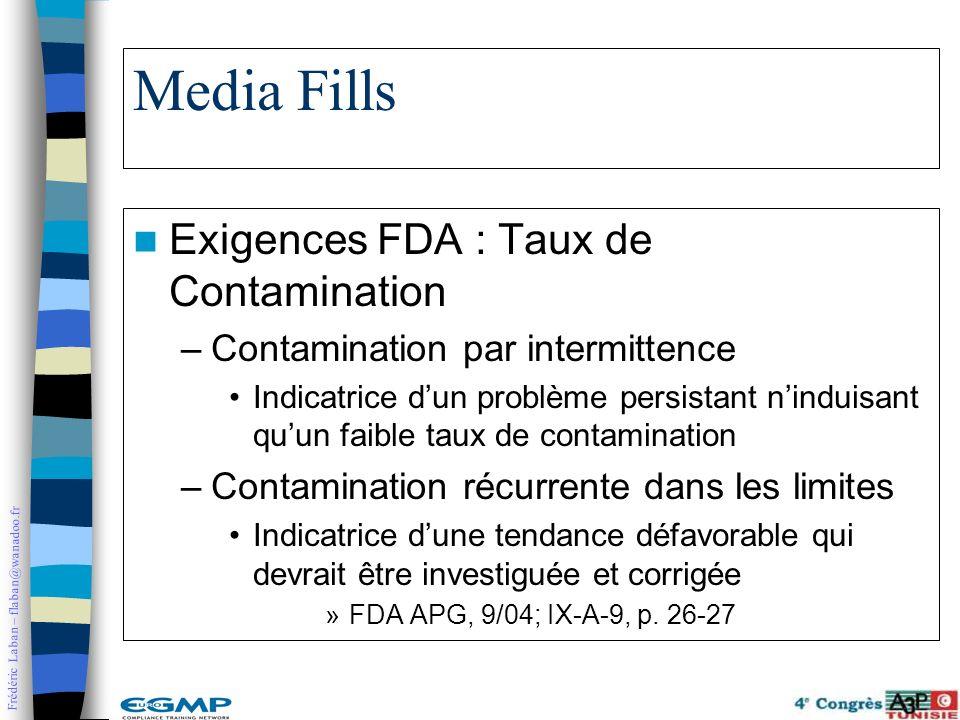 Frédéric Laban – flaban@wanadoo.fr Media Fills Exigences FDA : Taux de Contamination –Contamination par intermittence Indicatrice dun problème persist