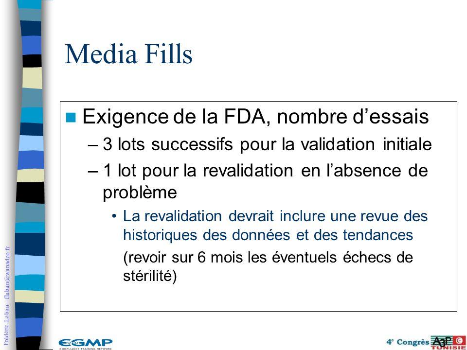 Frédéric Laban – flaban@wanadoo.fr Exigence de la FDA, nombre dessais –3 lots successifs pour la validation initiale –1 lot pour la revalidation en la