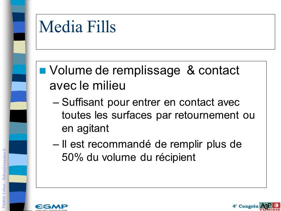 Frédéric Laban – flaban@wanadoo.fr Media Fills Volume de remplissage & contact avec le milieu –Suffisant pour entrer en contact avec toutes les surfac