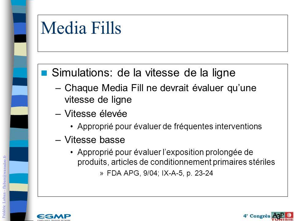 Frédéric Laban – flaban@wanadoo.fr Media Fills Simulations: de la vitesse de la ligne –Chaque Media Fill ne devrait évaluer quune vitesse de ligne –Vi